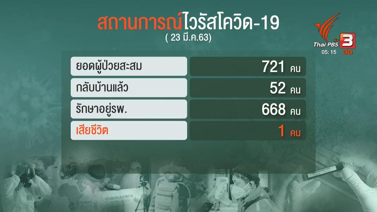 วันใหม่  ไทยพีบีเอส - พบผู้ป่วยใหม่ 122 คน แต่ไม่พบผู้ป่วยกลุ่มสถานบันเทิงเพิ่ม