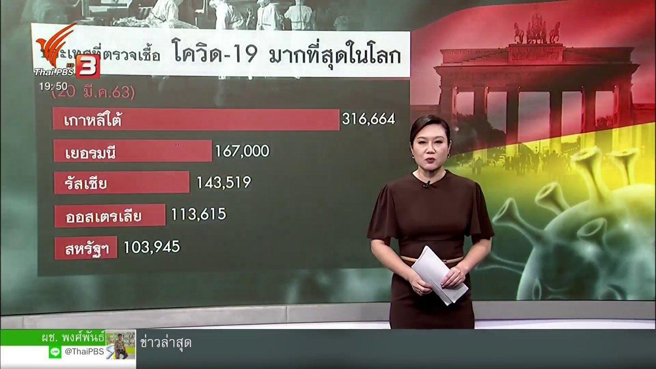 ข่าวค่ำ มิติใหม่ทั่วไทย - วิเคราะห์สถานการณ์ต่างประเทศ : ถอดบทเรียนเยอรมนีลดการเสียชีวิตจากโควิด-19