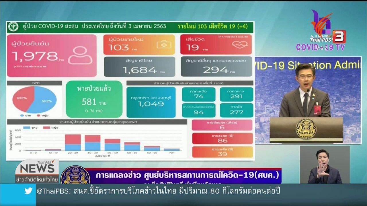 ข่าวค่ำ มิติใหม่ทั่วไทย - ศบค.ขอสงกรานต์รดแอลกอฮอล์เจลแสดงกตัญญู
