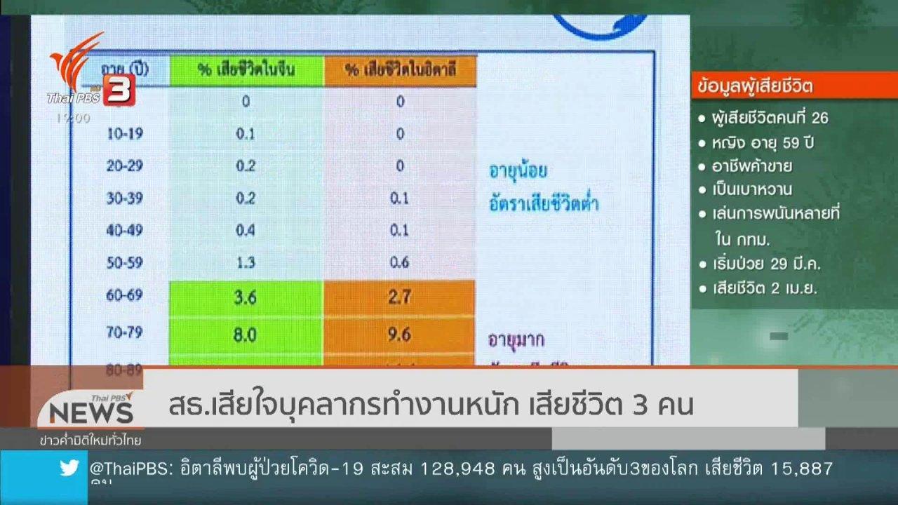 ข่าวค่ำ มิติใหม่ทั่วไทย - สธ.เสียใจบุคลากรทำงานหนัก เสียชีวิต 3 คน