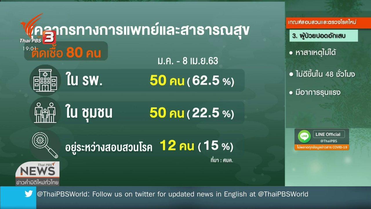 ข่าวค่ำ มิติใหม่ทั่วไทย - บุคลากรทางการแพทย์ติดเชื้อเพิ่ม