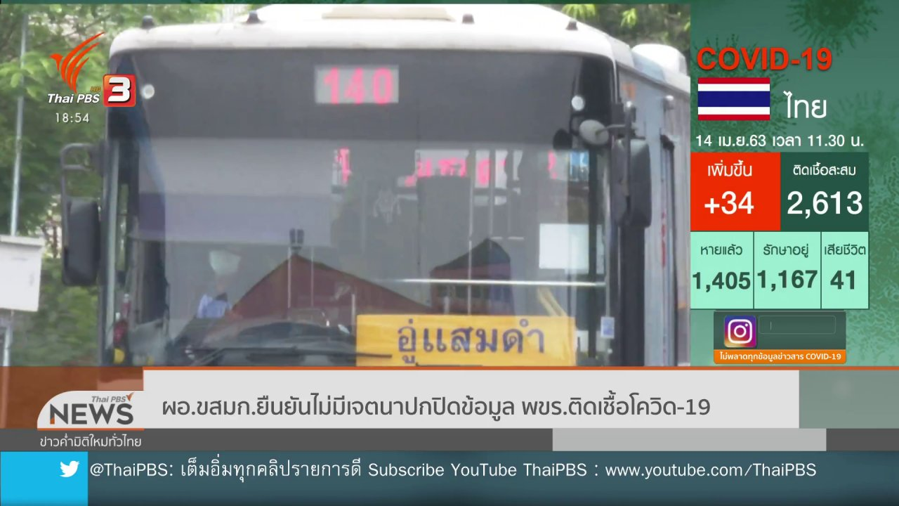 ข่าวค่ำ มิติใหม่ทั่วไทย - ผอ.ขสมก.ยืนยันไม่มีเจตนาปกปิดข้อมูล พขร.ติดเชื้อโควิด-19