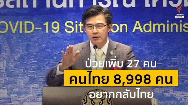 โฆษก ศบค. เผยมีคนไทย 8 998 คน 14 ประเทศ ลงทะเบียนขอกลับไทยเดือนหน้า