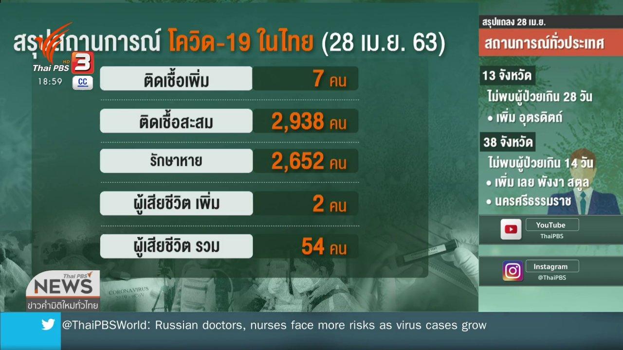 ข่าวค่ำ มิติใหม่ทั่วไทย - ศบค.ตั้งงบประมาณ 3,000 ล้านตรวจโควิด-19 เชิงรุก