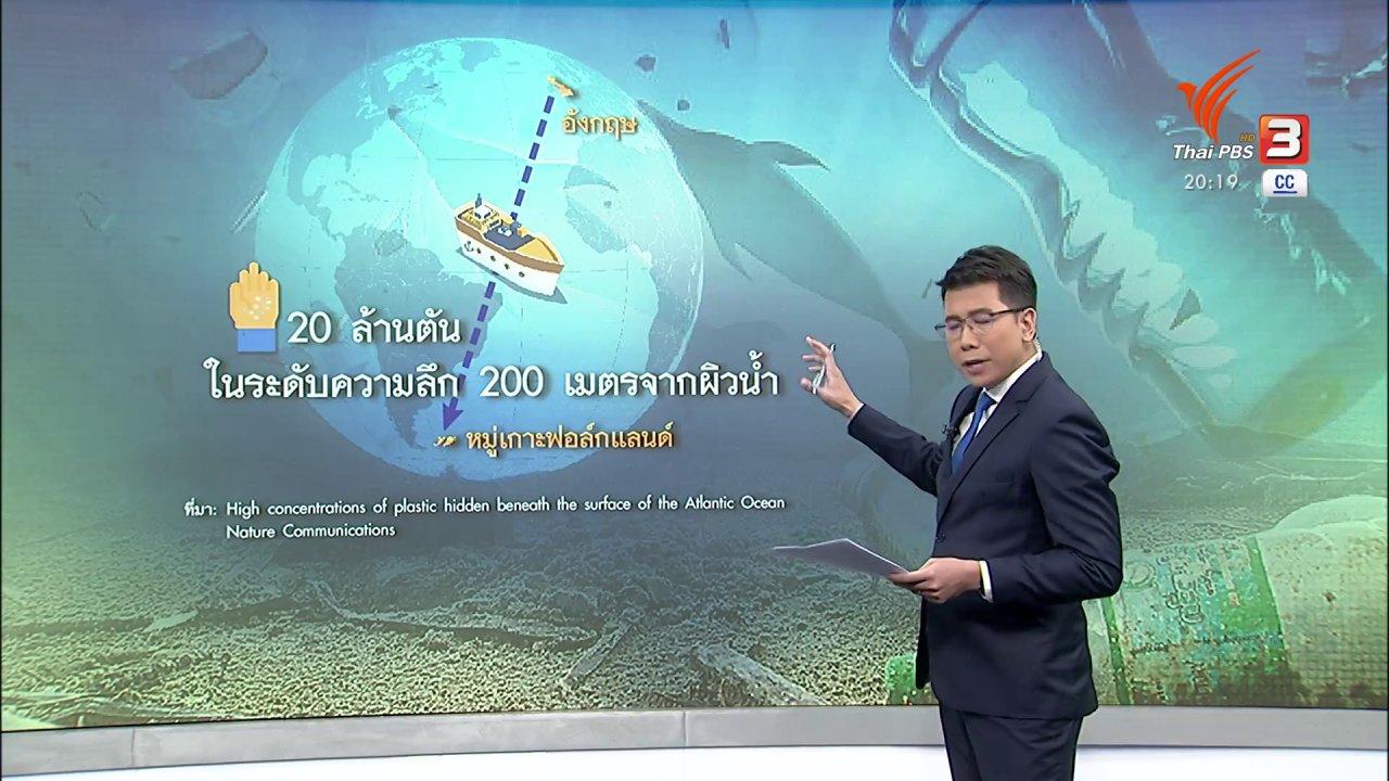 ข่าวค่ำ มิติใหม่ทั่วไทย - วิเคราะห์สถานการณ์ต่างประเทศ : วิกฤตไมโครพลาสติกปนเปื้อนในมหาสมุทร