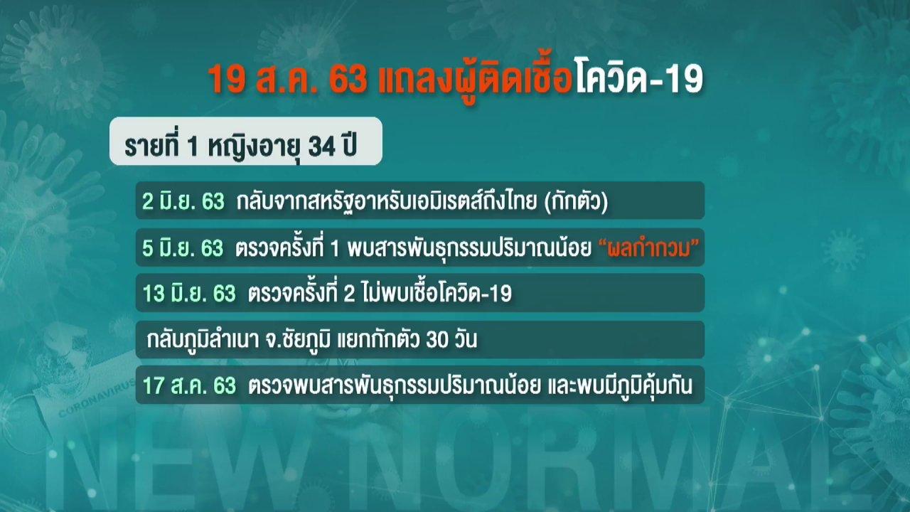 ที่นี่ Thai PBS - ตรวจพบหญิงไทยติด COVID-19 จำนวน 2 คน หลังกักตัว 14 วัน