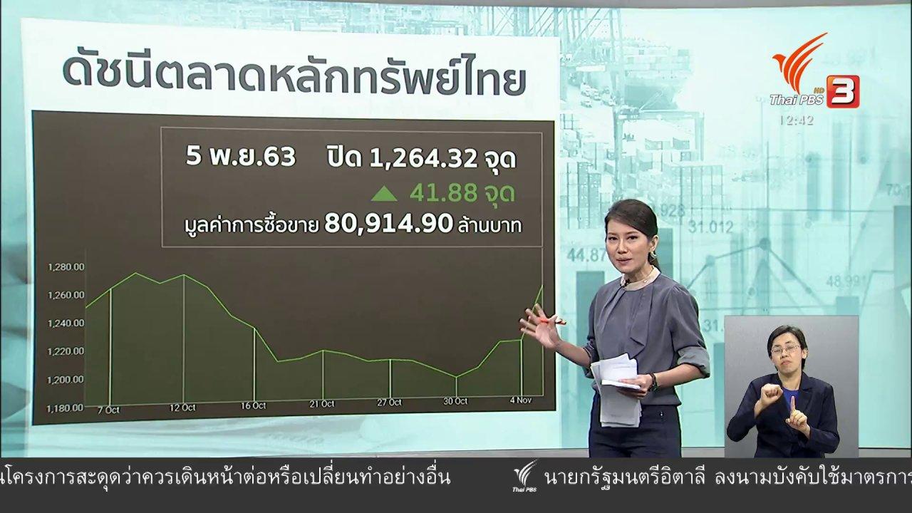 จับตาสถานการณ์ - วัคซีนเศรษฐกิจ : สถานะไทย...ในวังวนสงครามการค้า