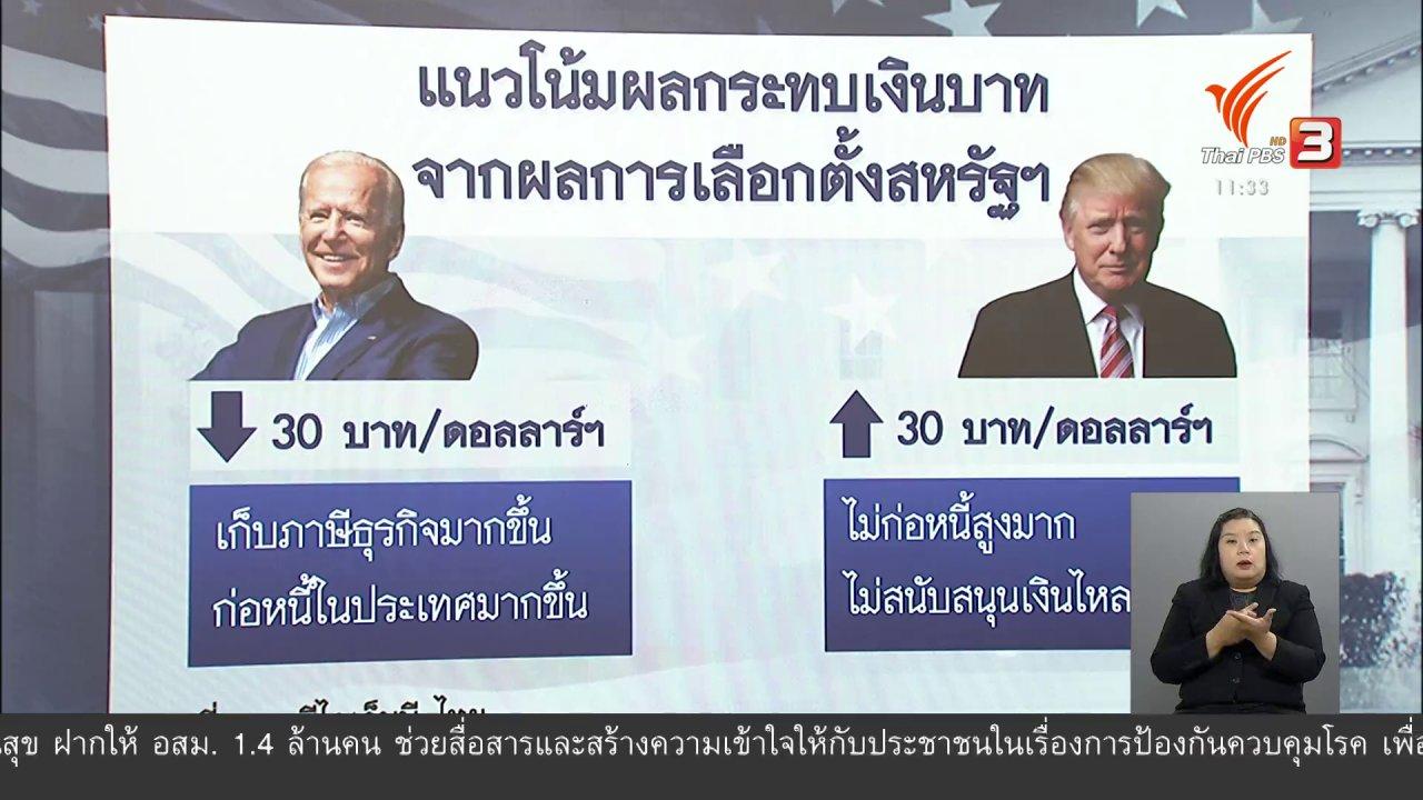จับตาสถานการณ์ - วัคซีนเศรษฐกิจ : ผลกระทบเศรษฐกิจไทยกับการเลือกตั้ง...สหรัฐฯ