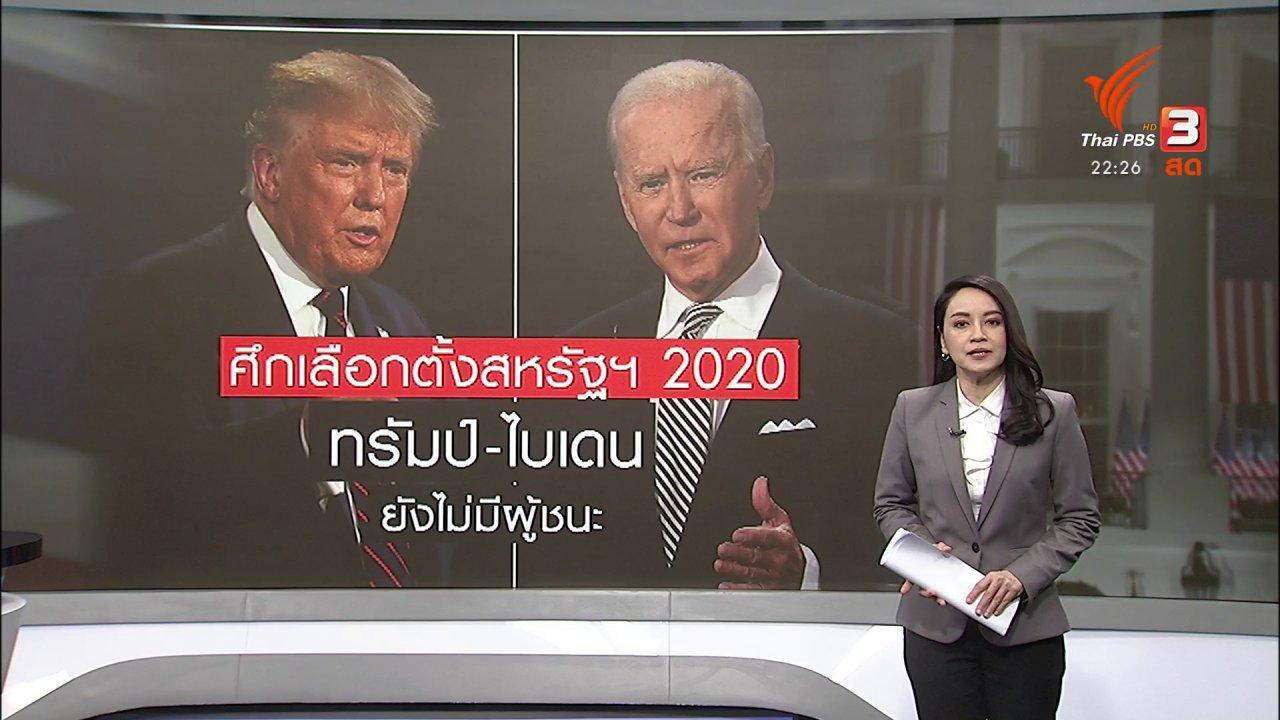 ที่นี่ Thai PBS - ศึกเลือกตั้งสหรัฐฯ 2020 ทรัมป์-ไบเดน ยังไม่มีผู้ชนะ