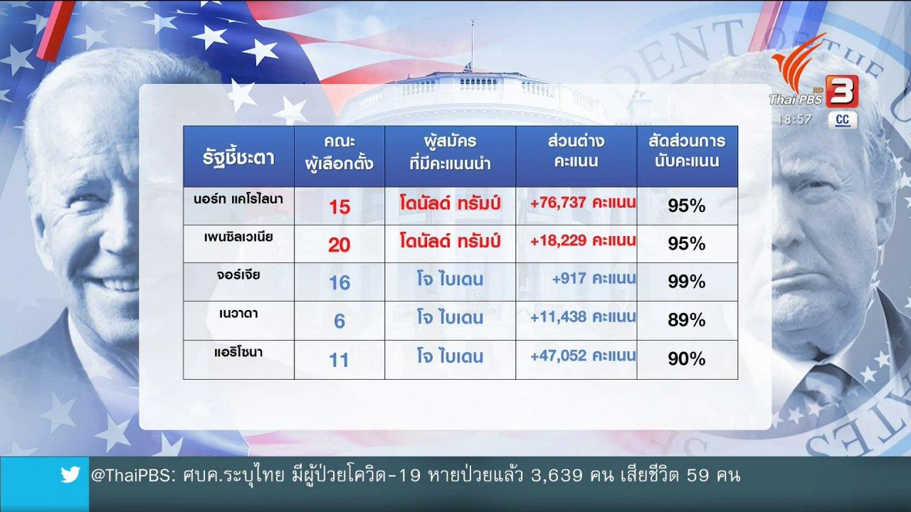 ข่าวค่ำ มิติใหม่ทั่วไทย - วิเคราะห์สถานการณ์ต่างประเทศ : สื่อสังคมออนไลน์สกัดข่าวปลอมเลือกตั้งสหรัฐฯ