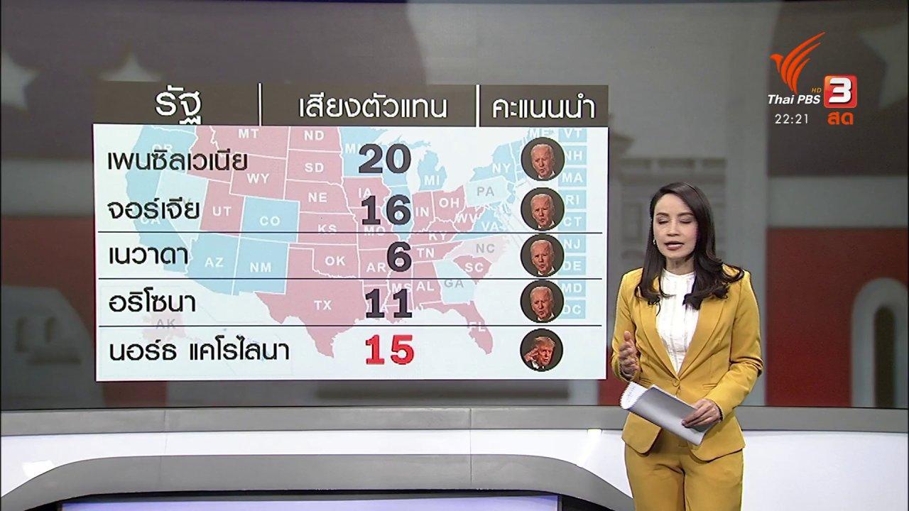 ที่นี่ Thai PBS - นับคะแนนเลือกตั้งในสหรัฐฯ สูสี