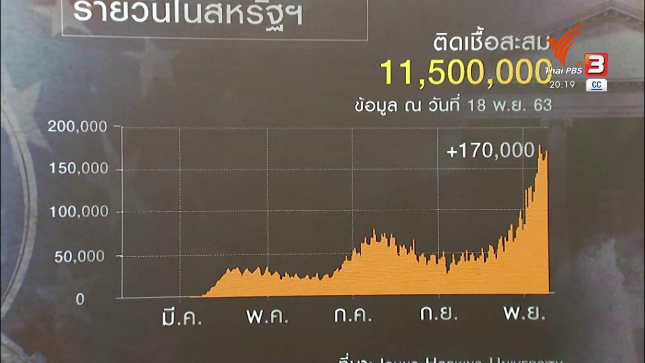 ข่าวค่ำ มิติใหม่ทั่วไทย - วิเคราะห์สถานการณ์ต่างประเทศ : โควิด-19 : โจทย์ท้าทายว่าที่ผู้นำสหรัฐฯ คนใหม่