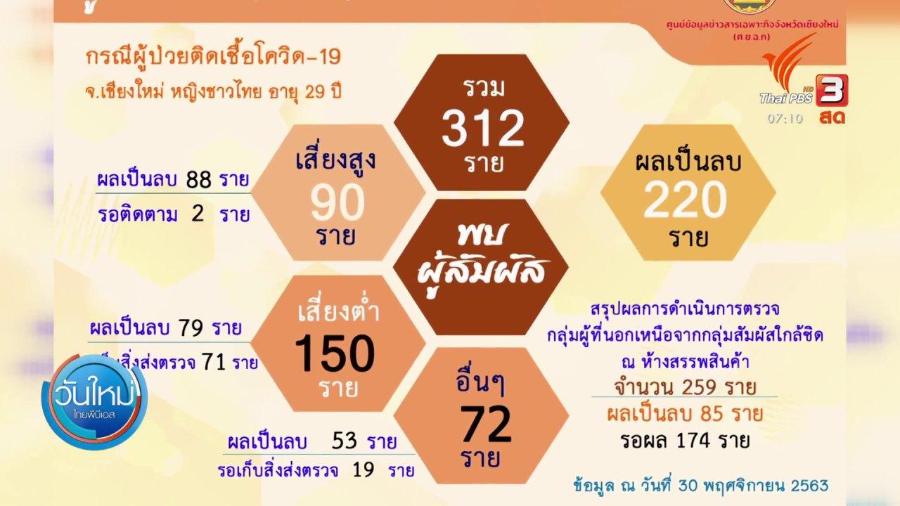 วันใหม่  ไทยพีบีเอส - กินอยู่รู้รอบ : ร่วมจัดตั้งสภาประชาชนลุ่มน้ำโขงเพื่อพัฒนาอย่างยั่งยืน