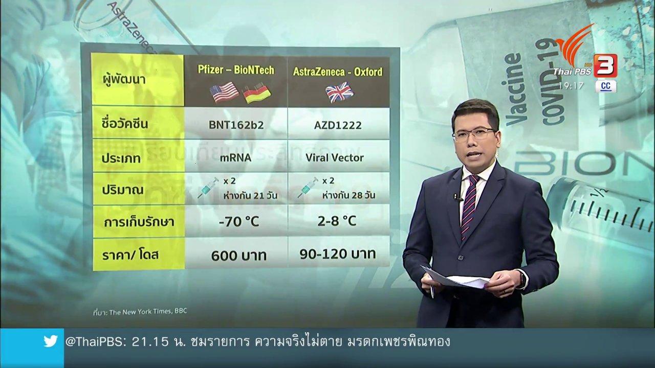 """ข่าวค่ำ มิติใหม่ทั่วไทย - วิเคราะห์สถานการณ์ต่างประเทศ : ประสิทธิภาพวัคซีน """"ไฟเซอร์ - แอสตราเซเนกา"""""""
