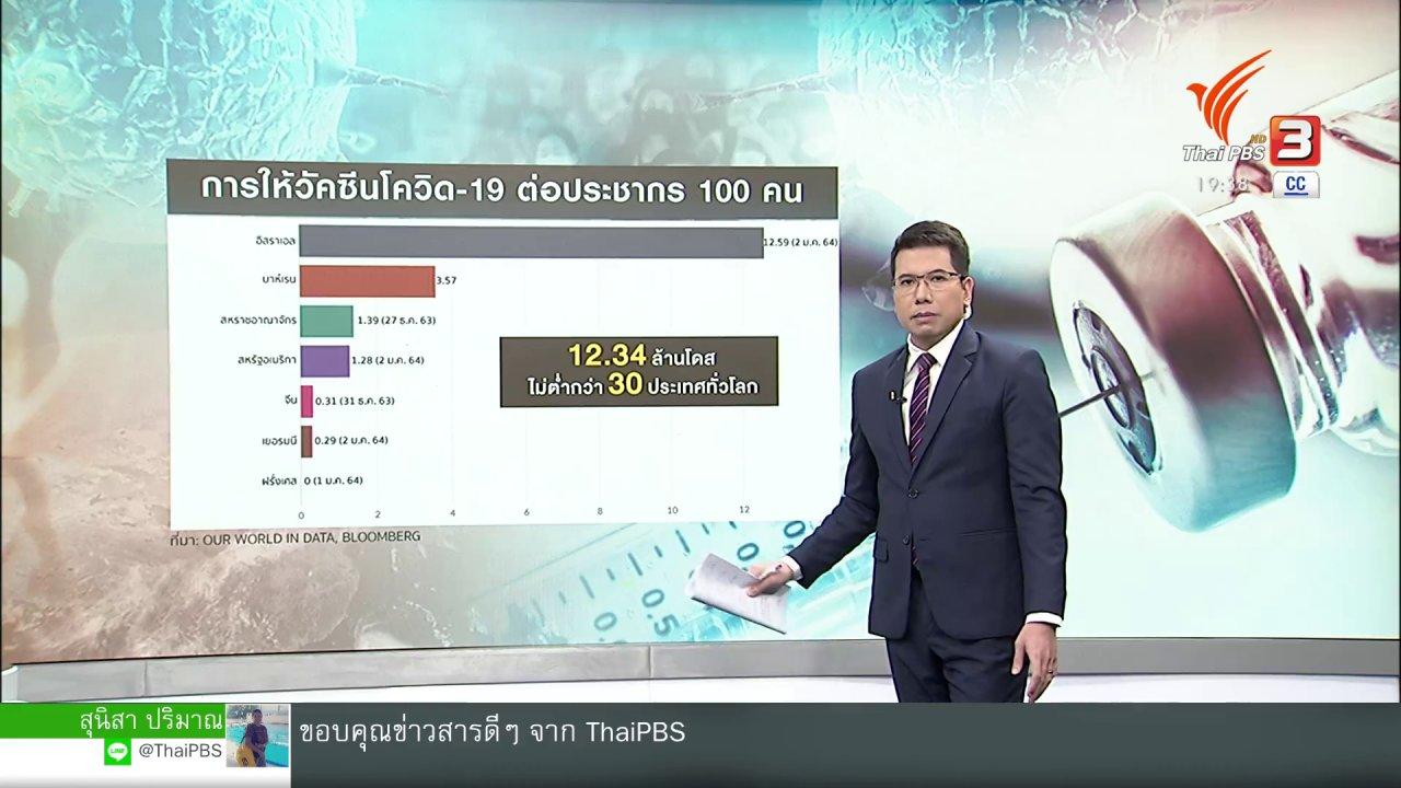 ข่าวค่ำ มิติใหม่ทั่วไทย - วิเคราะห์สถานการณ์ต่างประเทศ : โลกเดินหน้าฉีดวัคซีนไปถึงไหนกันแล้ว ?