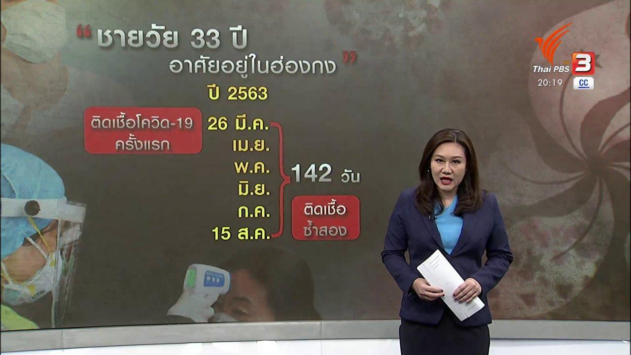 ข่าวค่ำ มิติใหม่ทั่วไทย - วิเคราะห์สถานการณ์ต่างประเทศ : ฮ่องกงพบติดเชื้อโควิด-19 ซ้ำสอง หวั่นภูมิต้านทานไร้ผล