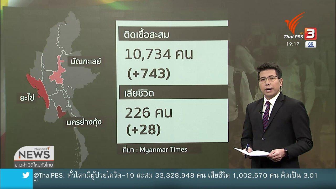 ข่าวค่ำ มิติใหม่ทั่วไทย - วิเคราะห์สถานการณ์ต่างประเทศ : วิกฤต สธ.เมียนมา หลังผู้ติดเชื้อกว่า 10,000 คน