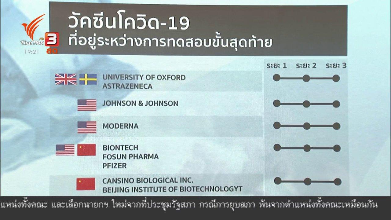 ข่าวค่ำ มิติใหม่ทั่วไทย - วิเคราะห์สถานการณ์ต่างประเทศ : สหรัฐฯ คาดรู้ผลทดสอบวัคซีนโควิด-19 พ.ย.นี้