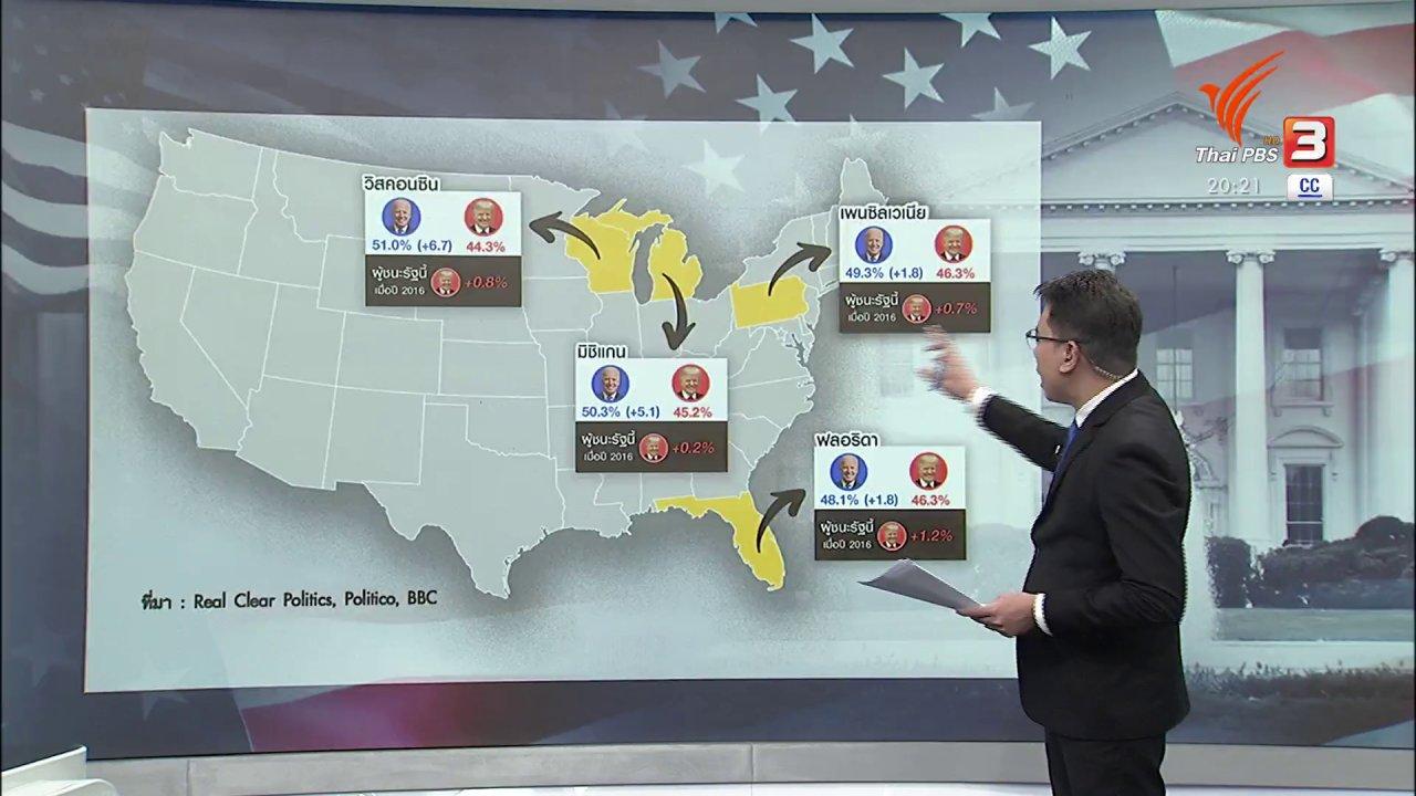 ข่าวค่ำ มิติใหม่ทั่วไทย - วิเคราะห์สถานการณ์ต่างประเทศ : จับตาโค้งสุดท้ายศึกชิงผู้นำสหรัฐฯ