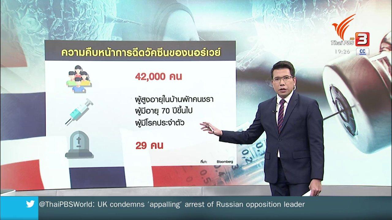 ข่าวค่ำ มิติใหม่ทั่วไทย - วิเคราะห์สถานการณ์ต่างประเทศ : นอร์เวย์เร่งสอบการเสียชีวิตหลังรับวัคซีนโควิด-19