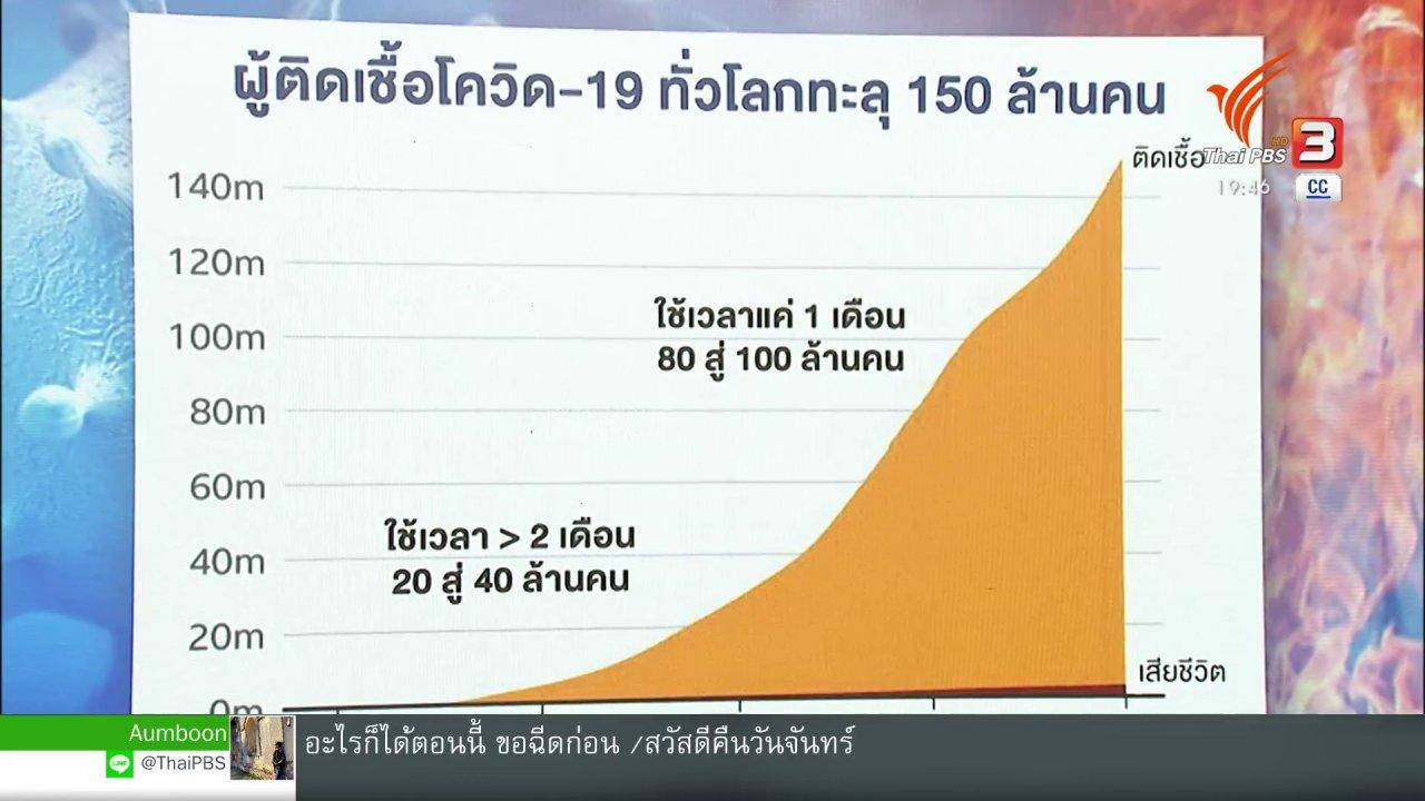 ข่าวค่ำ มิติใหม่ทั่วไทย - วิเคราะห์สถานการณ์ต่างประเทศ :  โลกกำลังเดินมาถึงจุดวิกฤตโควิด-19 ?