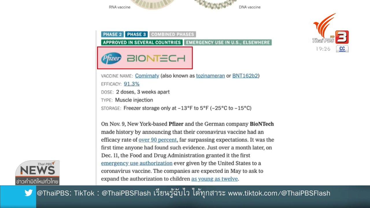 ข่าวค่ำ มิติใหม่ทั่วไทย - อย.ยืนยันยังไม่มีวัคซีนไฟเซอร์เข้ามาในไทย