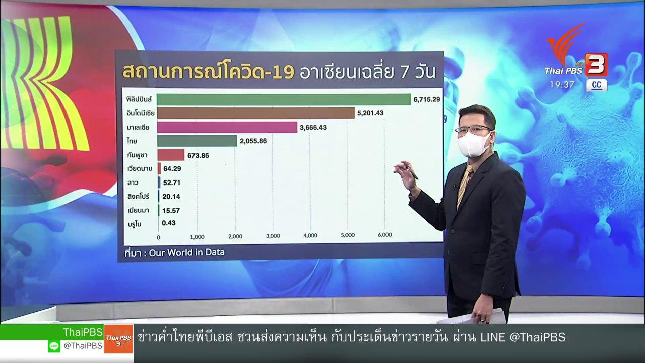 ข่าวค่ำ มิติใหม่ทั่วไทย - วิเคราะห์สถานการณ์ต่างประเทศ : วิกฤตโควิด-19 ระลอกใหม่เล่นงานอาเซียน