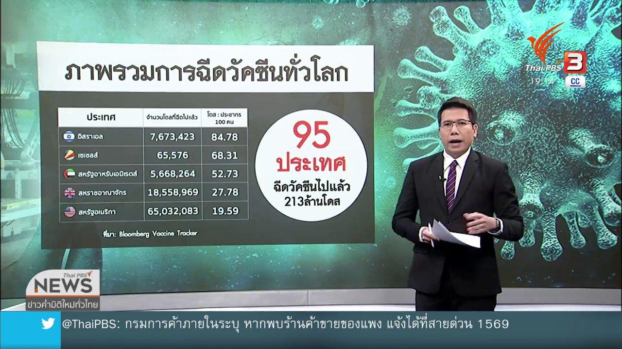 ข่าวค่ำ มิติใหม่ทั่วไทย - วิเคราะห์สถานการณ์ต่างประเทศ : วัคซีนกับความหวังสู้โควิด-19