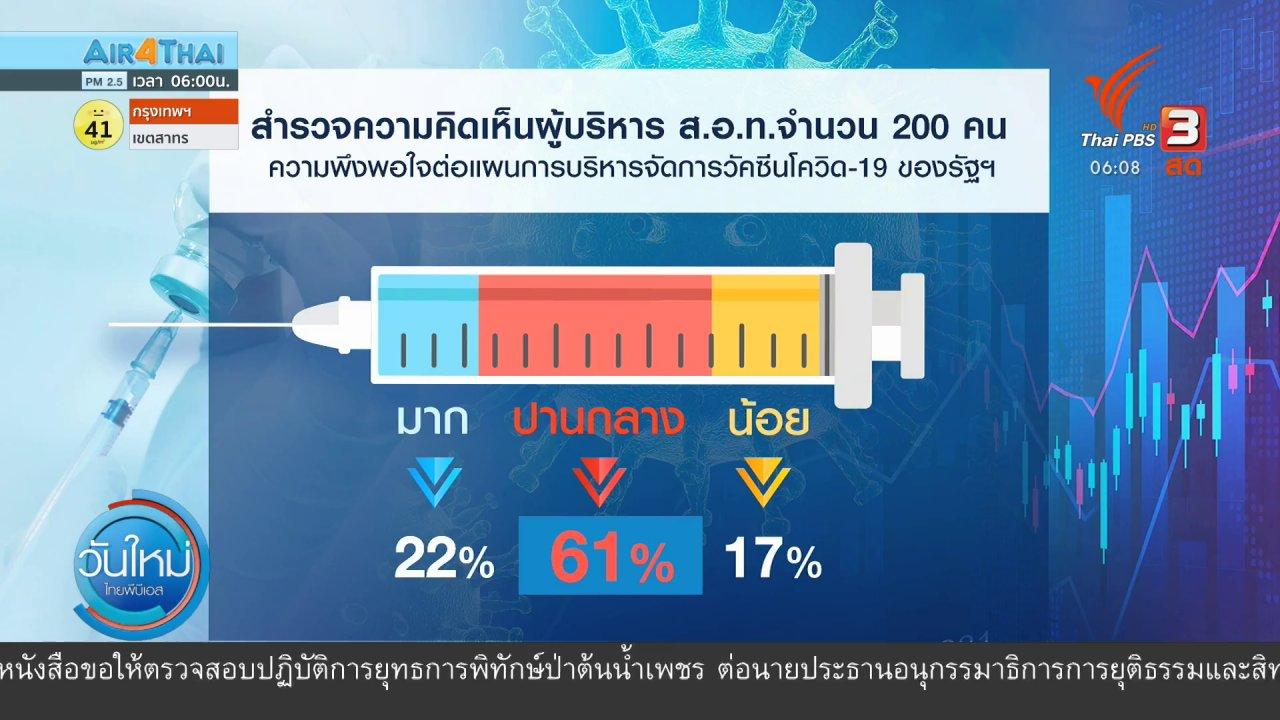 วันใหม่  ไทยพีบีเอส - กินอยู่รู้รอบ : หวังวัคซีนสร้างความเชื่อมั่นดึงทัวร์เข้าไทย