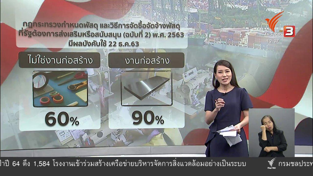 จับตาสถานการณ์ - วัคซีนเศรษฐกิจ : Made in Thailand 2021