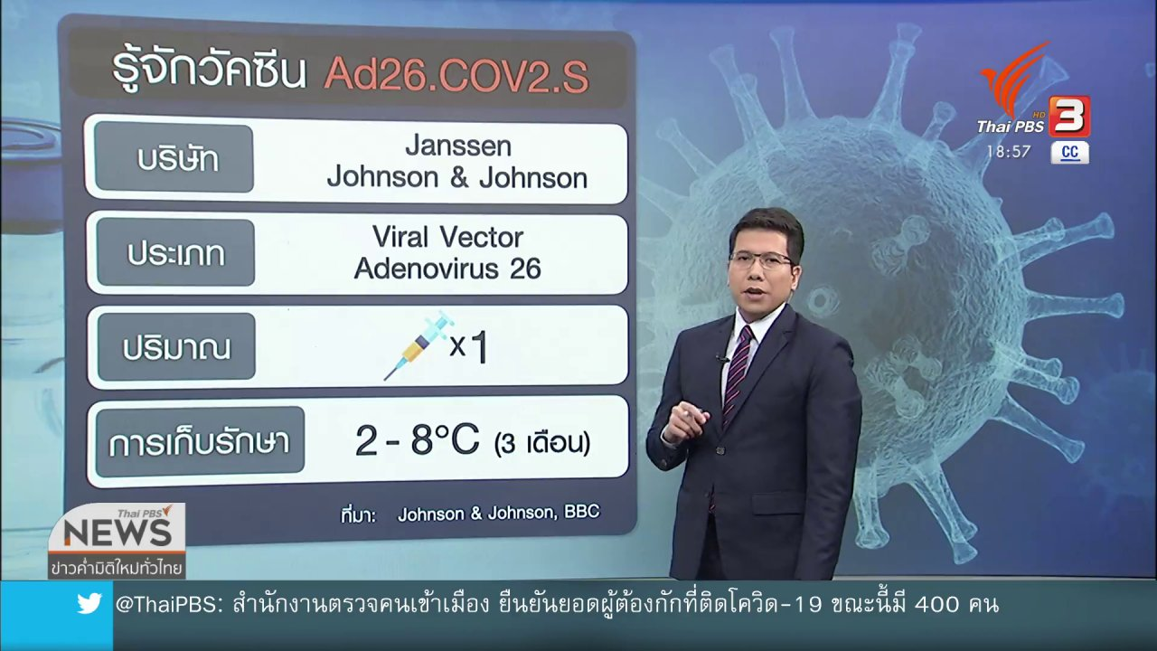 """ข่าวค่ำ มิติใหม่ทั่วไทย - วิเคราะห์สถานการณ์ต่างประเทศ : วัคซีน """"จอห์นสัน แอนด์ จอห์นสัน"""" ดีจริงหรือ ?"""