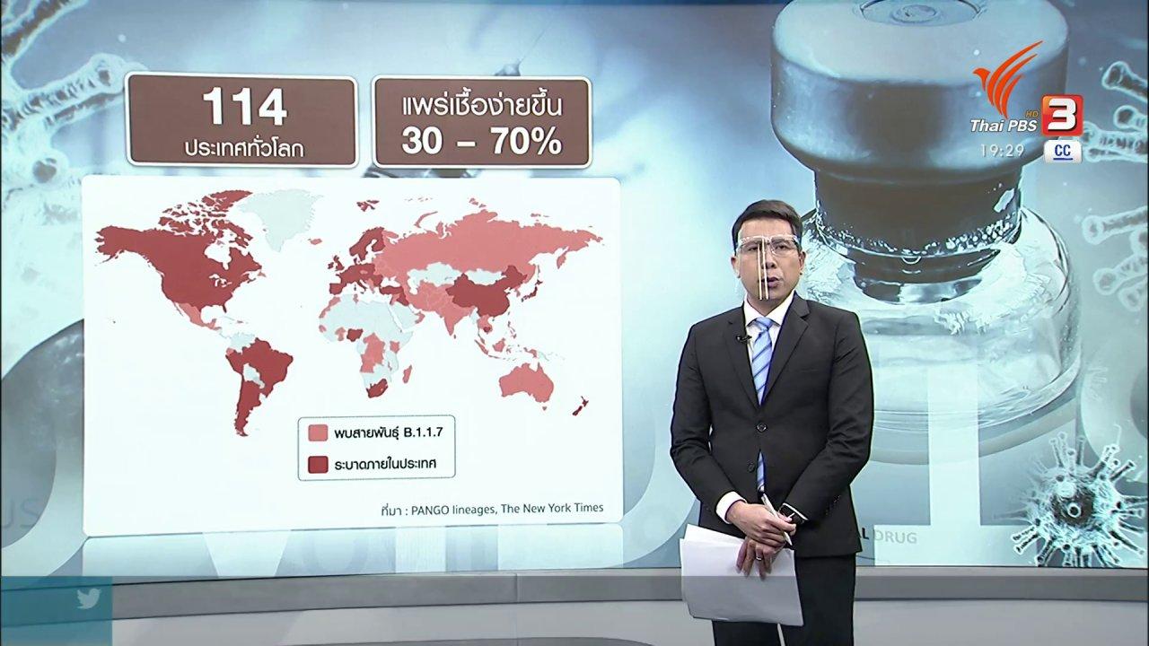 ข่าวค่ำ มิติใหม่ทั่วไทย - วิเคราะห์สถานการณ์ต่างประเทศ : จับตาโควิด-19 สายพันธุ์อังกฤษแพร่เชื้อง่ายในเด็ก