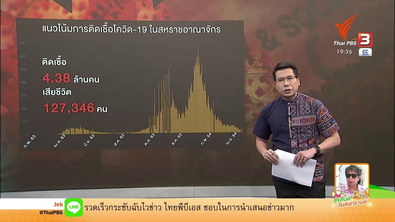 ข่าวค่ำ มิติใหม่ทั่วไทย - วิเคราะห์สถานการณ์ต่างประเทศ : สหราชอาณาจักรมีภูมิคุ้มกันหมู่แล้ว?