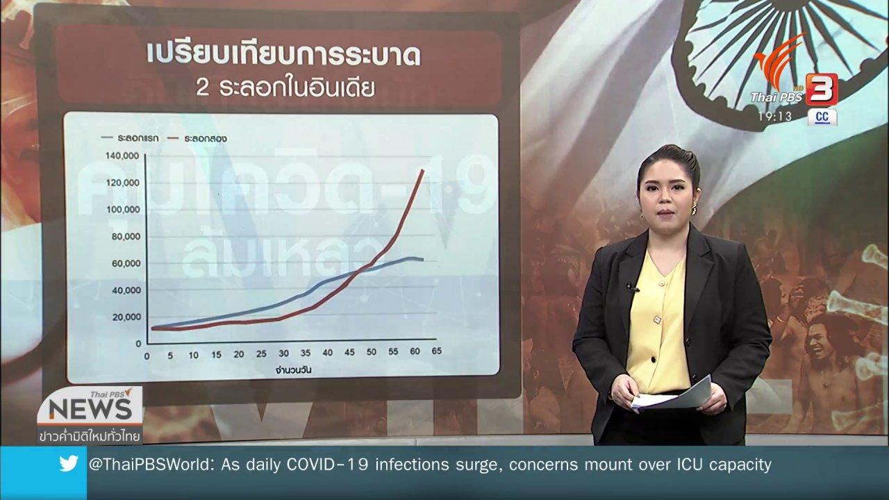 ข่าวค่ำ มิติใหม่ทั่วไทย - วิเคราะห์สถานการณ์ต่างประเทศ :  อินเดียวิกฤตหนัก คุมระบาดโควิด-19 ไม่อยู่