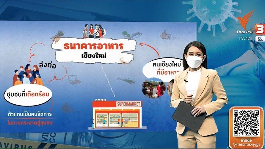 Chiang Mai Food Bank ธนาคารอาหารเพื่อเพื่อน